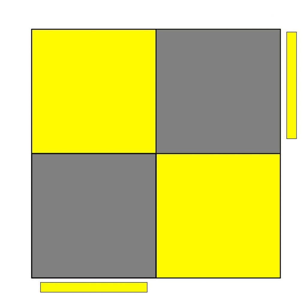 2x2 cube formula