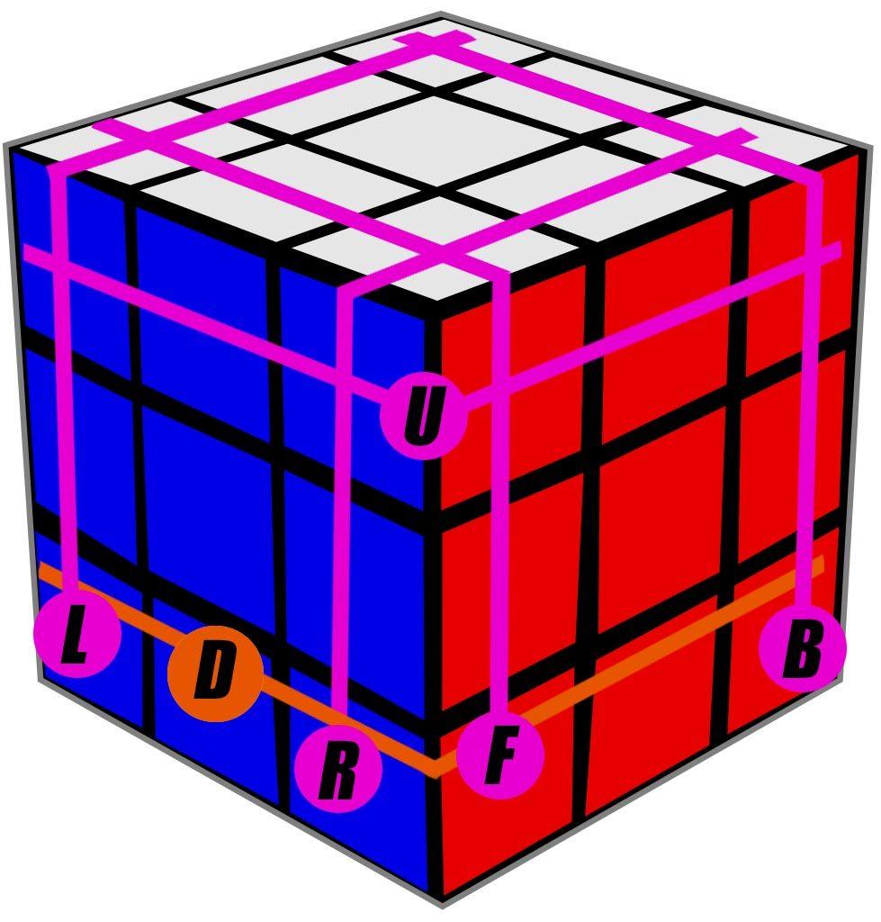 Notacion cubo rubik